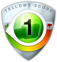 Tellows Score 1 zu 7863451587